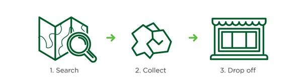 New recycling program